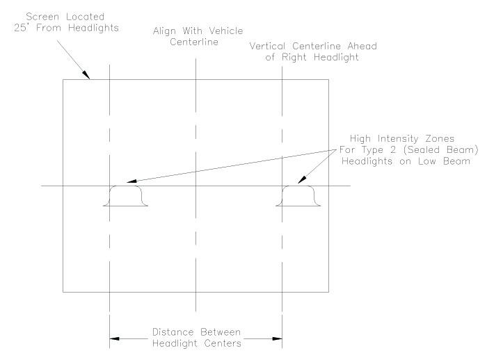 Headlight Diagram