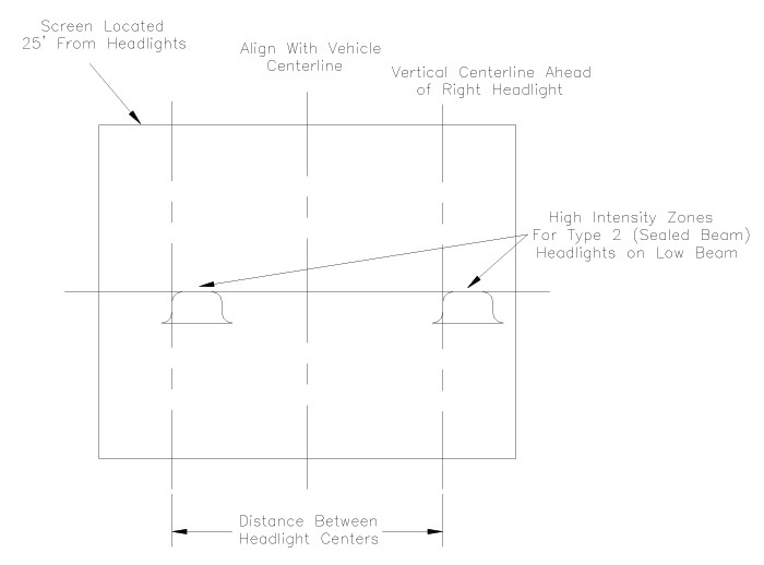 How to properly aim your snowplow headlights headlight diagram sciox Choice Image