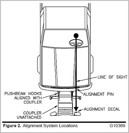 hooking up your boss snowplow ease sight system diagram