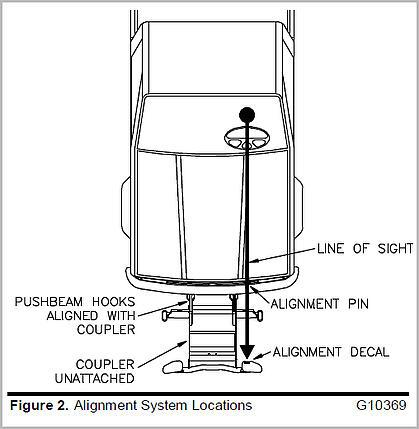 Sight System Diagram