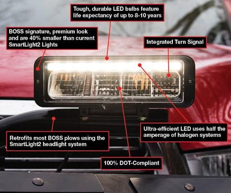 Headlight_Blog_Image.jpg