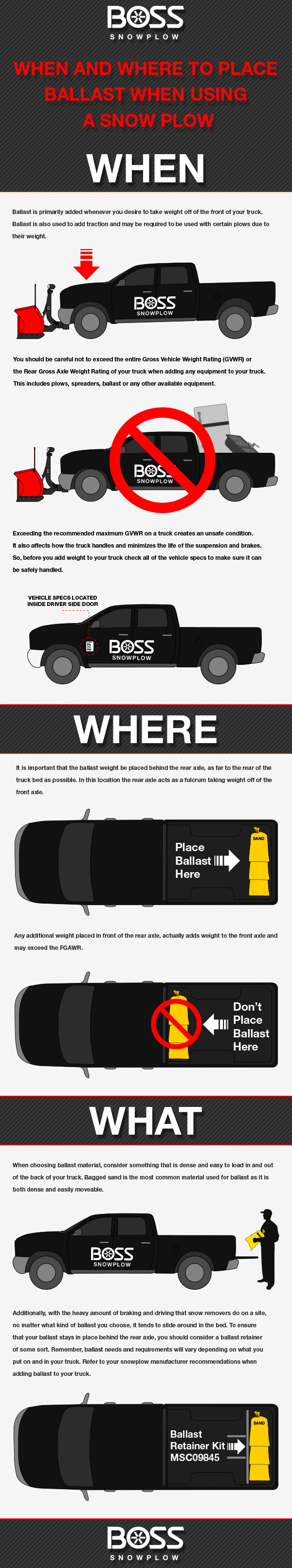 When and Where To Place Ballast When Using A Snow Plow